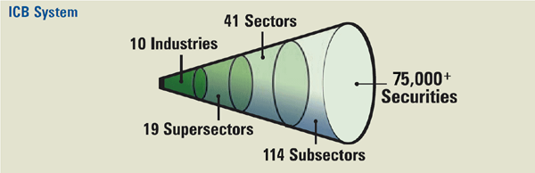 industry classification benchmark